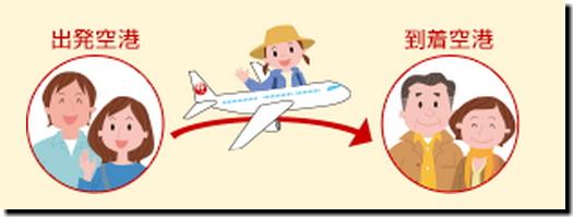 『子どもひとり旅』サポートサービス画像