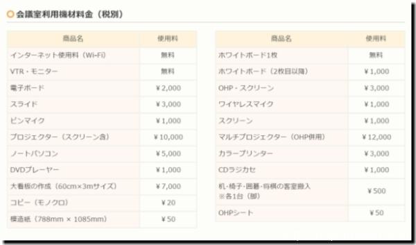 『マホロバマインズ三浦』設備・備品料金表画像