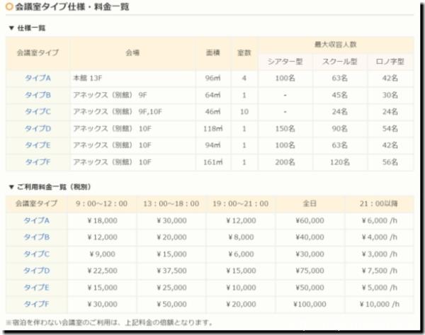 『マホロバマインズ三浦』貸会議室料金表画像