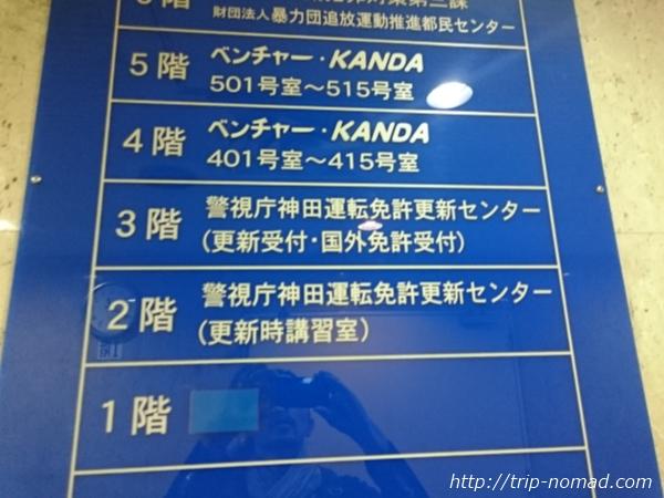 『国外運転免許証』「神田運転免許更新センター」館内看板画像