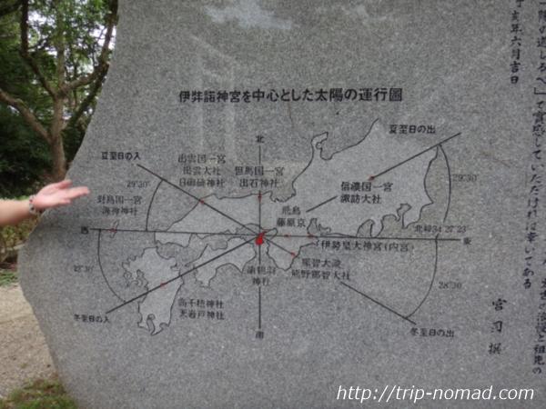 『伊弉諾神宮』「太陽の運行図」画像