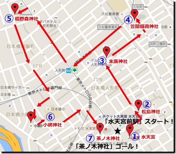 『日本橋七福神巡り』「水天宮前駅」スタートコースまわり方画像
