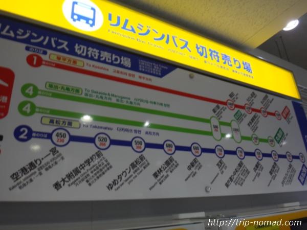 高松空港から高松駅までの行き方『リムジンバス切符売り場』停車駅看板画像