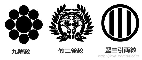 『宇和島城』伊達家家紋「九曜紋」「竹ニ雀紋」「竪三引両紋」説明画像