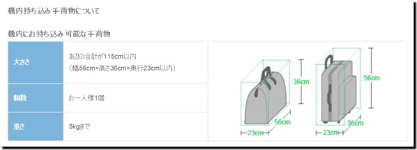 春秋航空(スプリングジャパン)『機内持込手荷物』サイズ・重量詳細画像