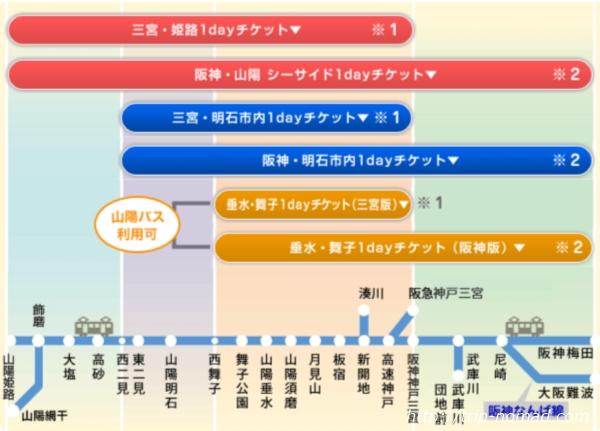 山陽電車の『1dayチケット』使用できる範囲と路線図