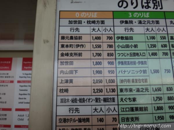 鹿児島空港高速バス券売機料金表