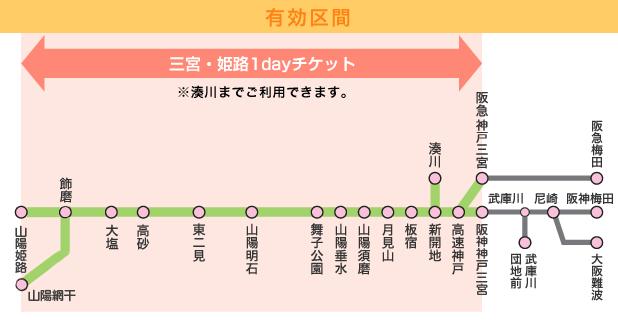 『三宮・姫路1dayチケット』