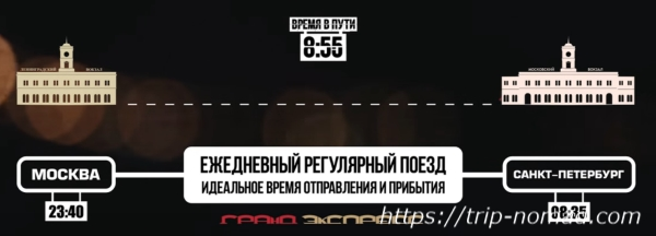ロシア『グランドエクスプレス』出発到着時間説明画像