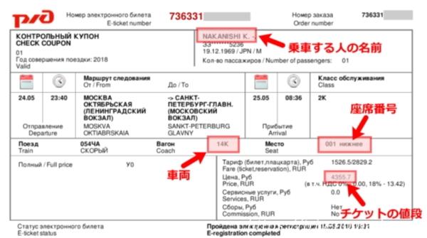 ロシア『グランドエクスプレス』Eチケット説明画像