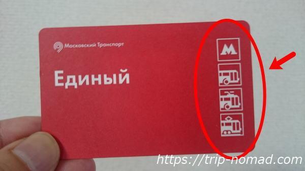 『モスクワ『メトロ(地下鉄)』の乗車券:バスのピクトグラム画像