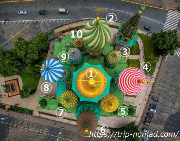 ロシアモスクワ『聖ワシリー大聖堂』各教会ナンバリング